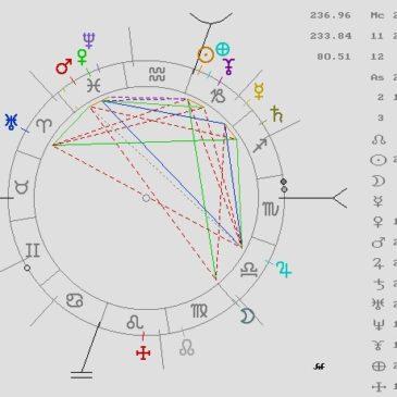 Horóscopo Semanal Gratis, del 16 al 22 de Enero