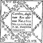 Horóscopo, Astrología, Carta Astral, Tarot, Magia