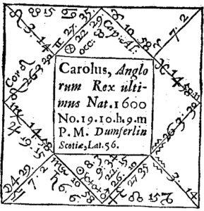 Astrología, Carta Astral, Tarot, Magia