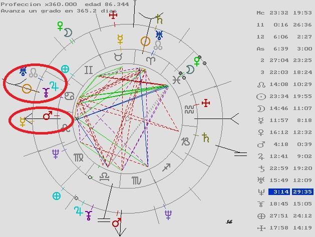 astrología, atacires, atentado, magia, tarot
