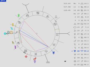 astrología, lunación, diciembre, tarot, magia