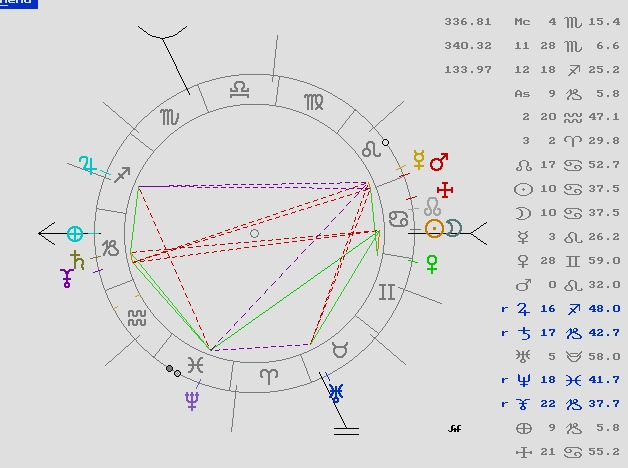 astrología, tarot, coaching, eclipse solar