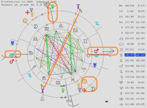 Astrología, tarot, magia, coaching
