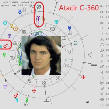 Camilo Sesto y Astrología