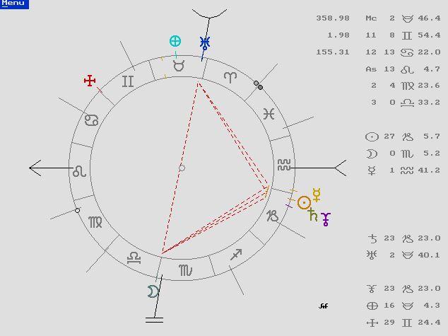 Astrología, Astrología predictiva, Tarot