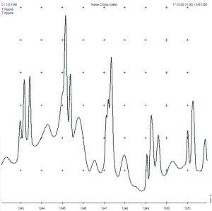 Coronavirus e Índice Cíclico Planetario